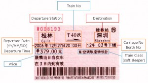 Train Ticket in China